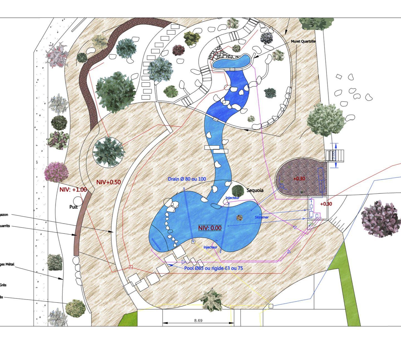 Projet de bassin expo